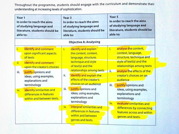 progression of learning-edited